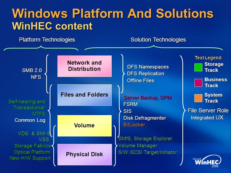 Windows Platform And Solutions WinHEC content