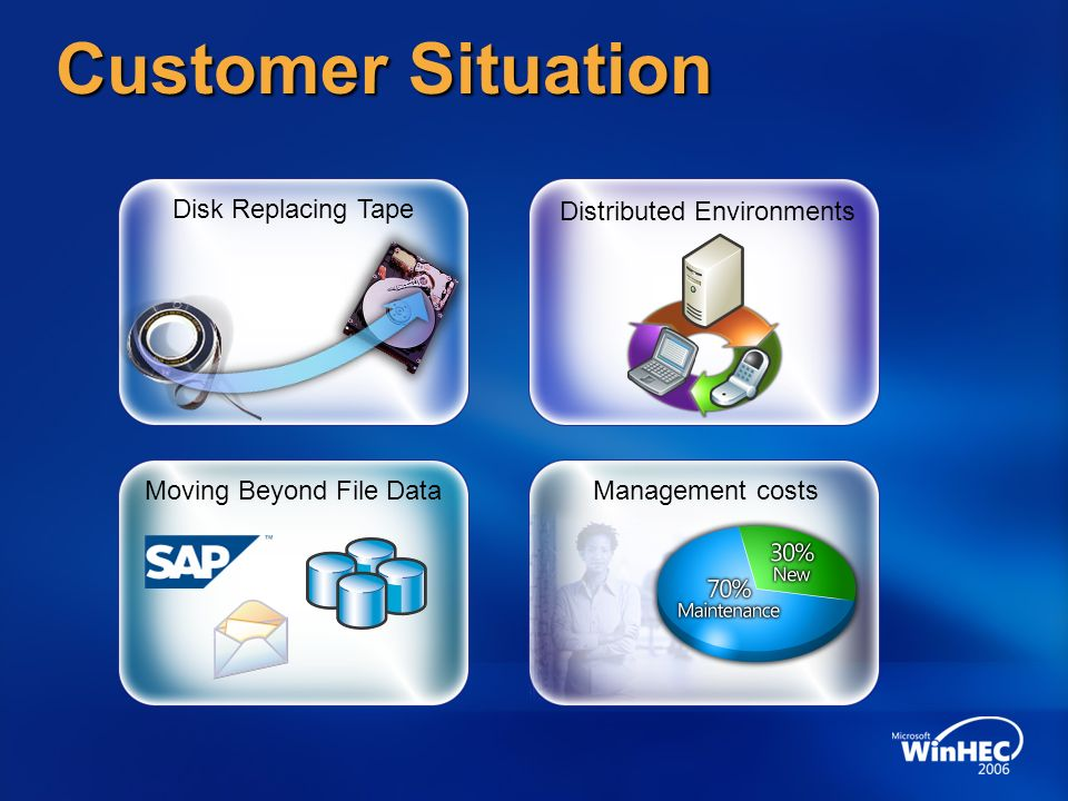 Customer Situation Disk Replacing Tape Distributed Environments