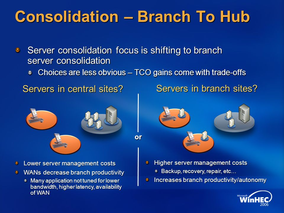 Consolidation – Branch To Hub