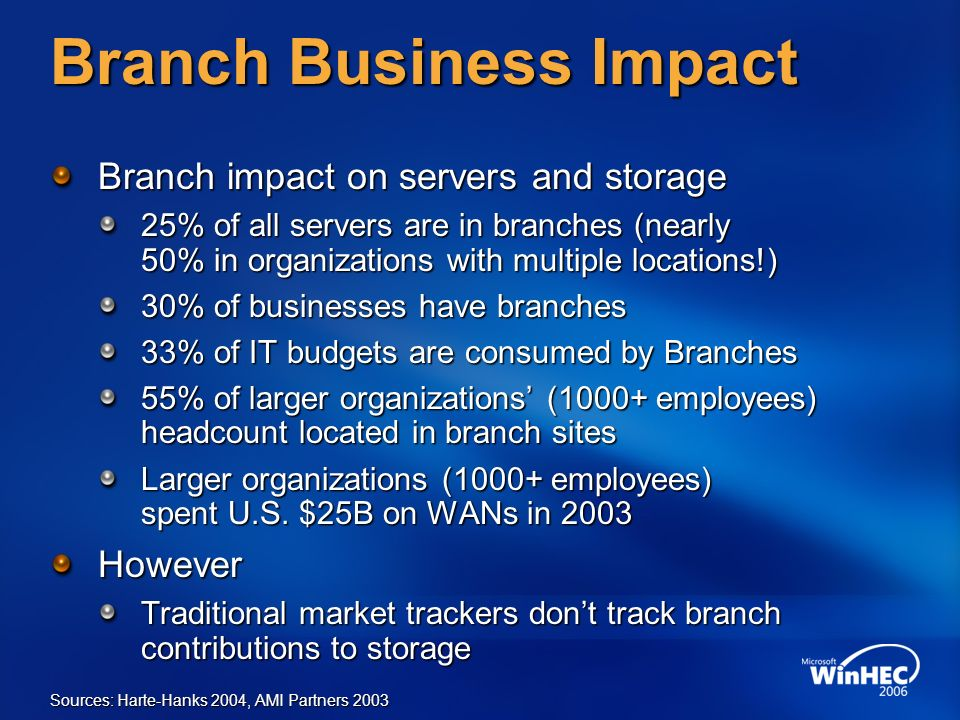 Branch Business Impact