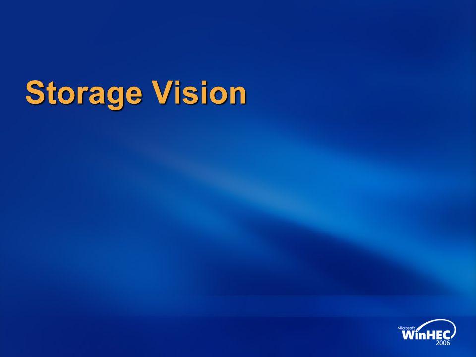 Storage Vision