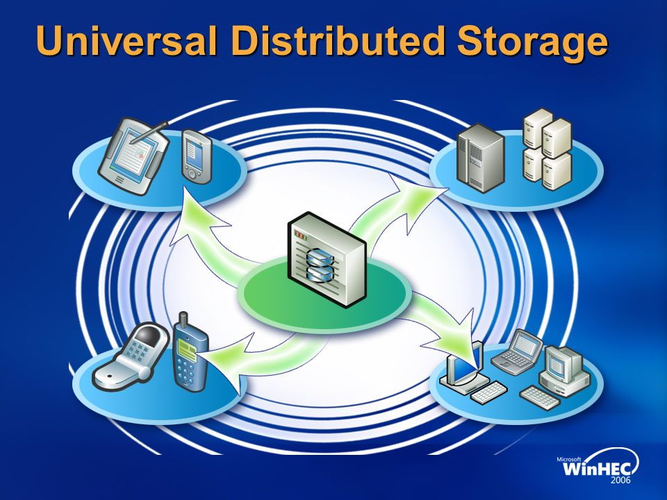 Universal Distributed Storage