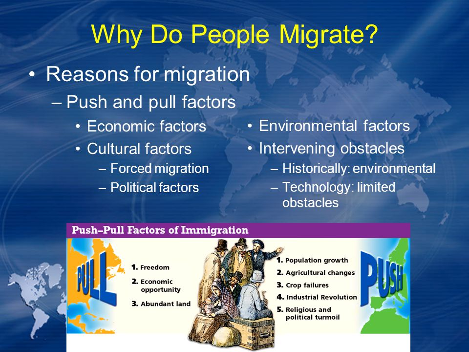 Why Do People Migrate Reasons for migration Push and pull factors