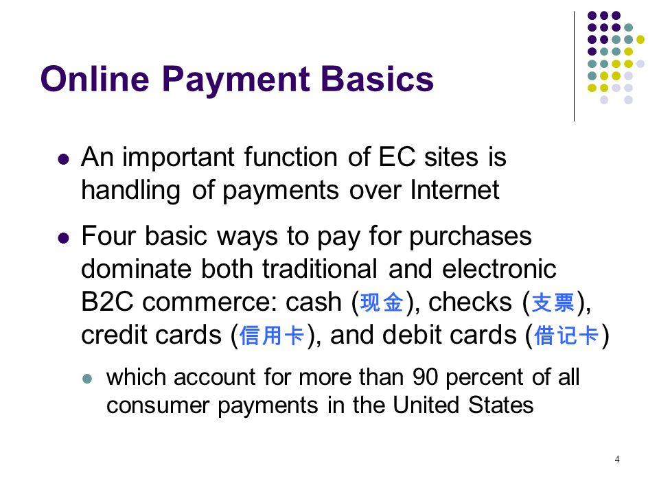 Online Payment Basics An important function of EC sites is handling of payments over Internet.