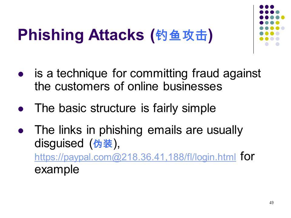 Phishing Attacks (钓鱼攻击)