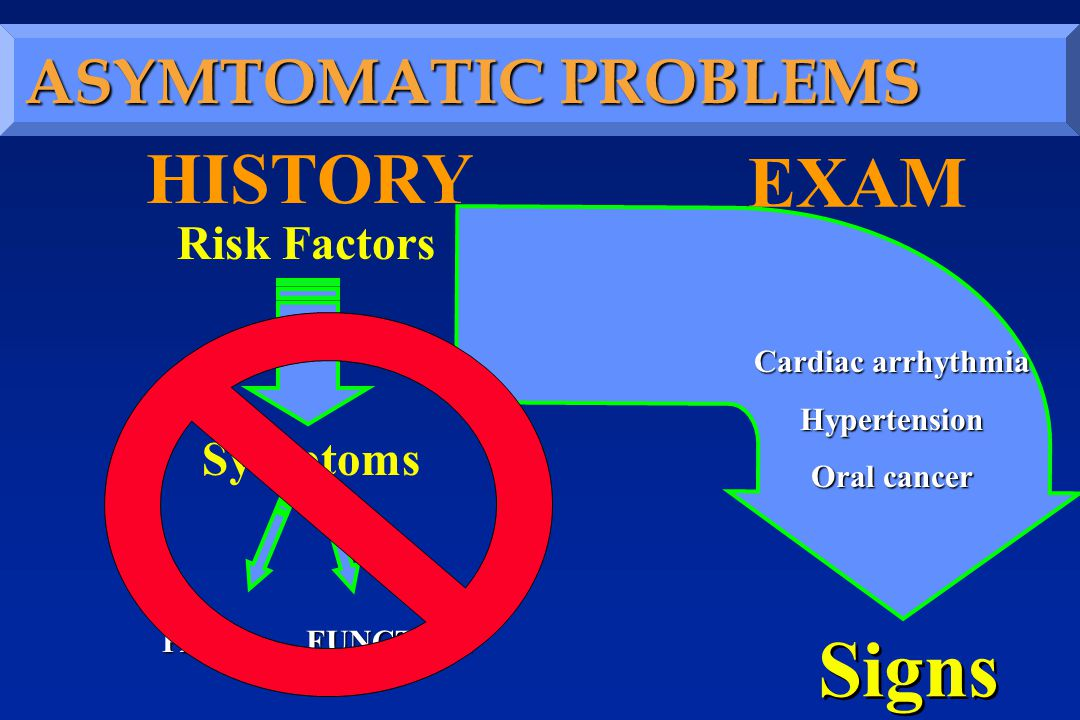 Signs HISTORY EXAM ASYMTOMATIC PROBLEMS Risk Factors Symptoms