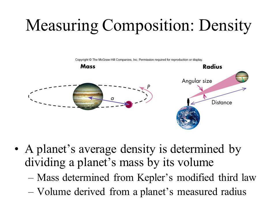 determining the density and composition of This quantity may vary slightly depending on the molecular composition of air at a particular location to calculate the density of air as a function of altitude.