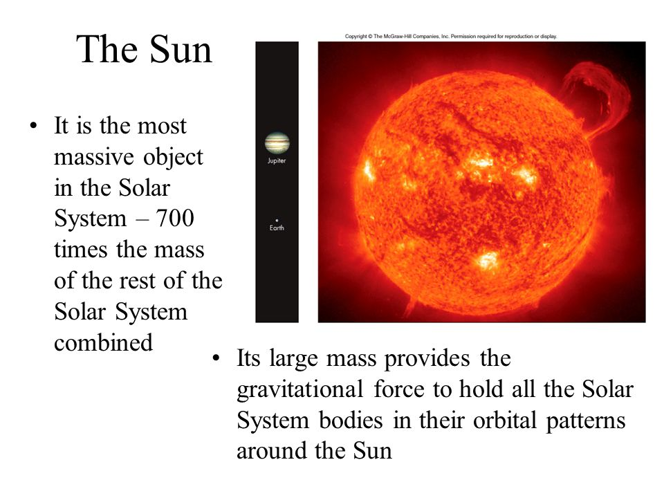 Survey of the Solar System - ppt download