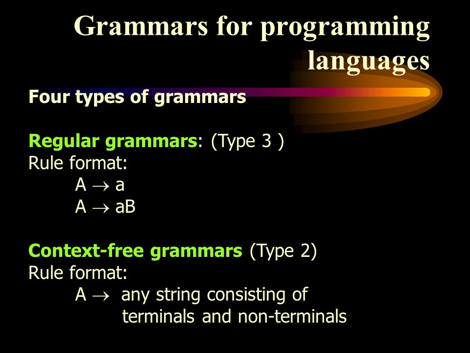 Grammars for programming languages