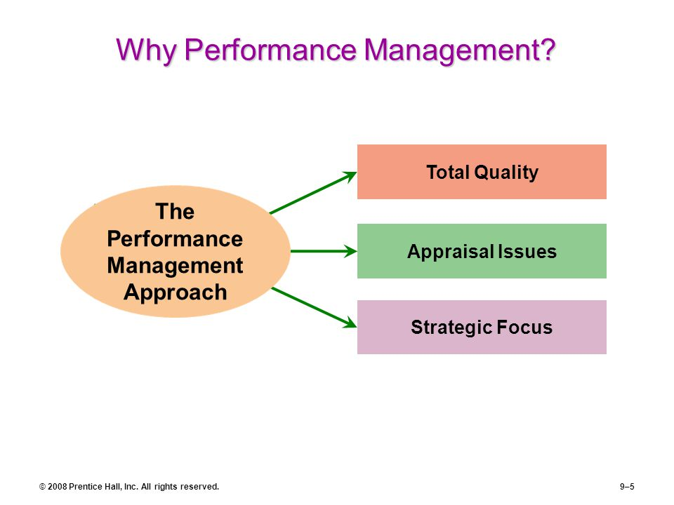 managerial problems with the performance review process Managerial accounting, 8e by hartgraves,  although accountants are important in the managerial accounting process,  quickly review the performance of individual.