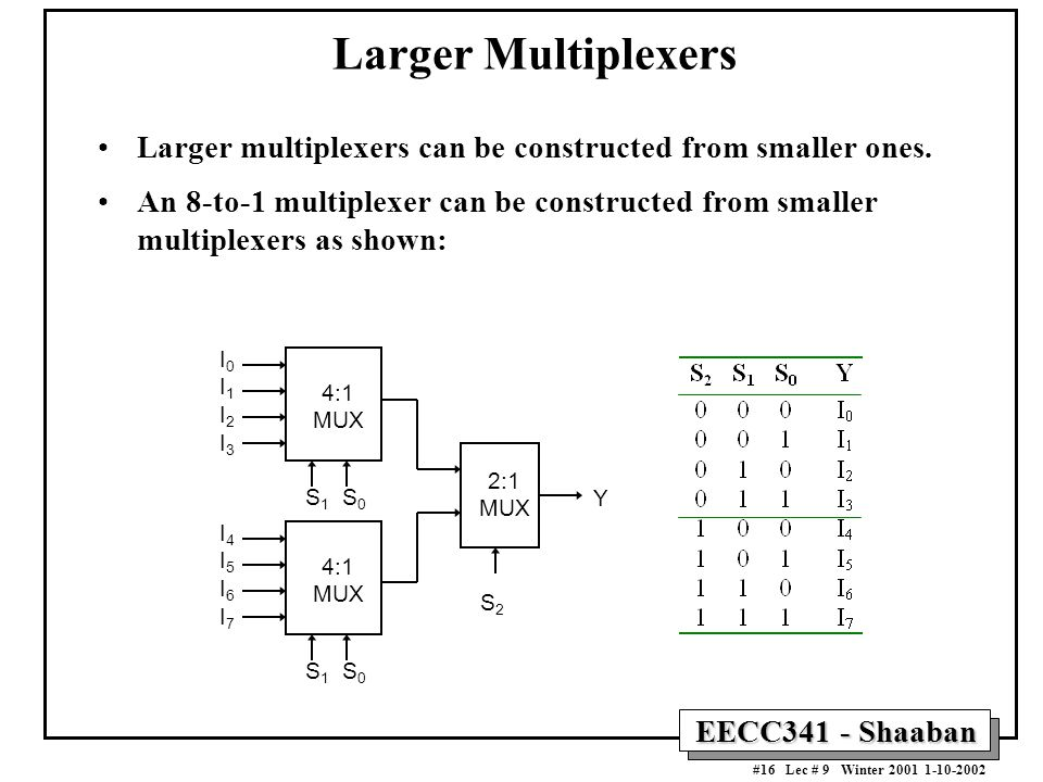 Larger Multiplexers Larger multiplexers can be constructed from smaller ones.
