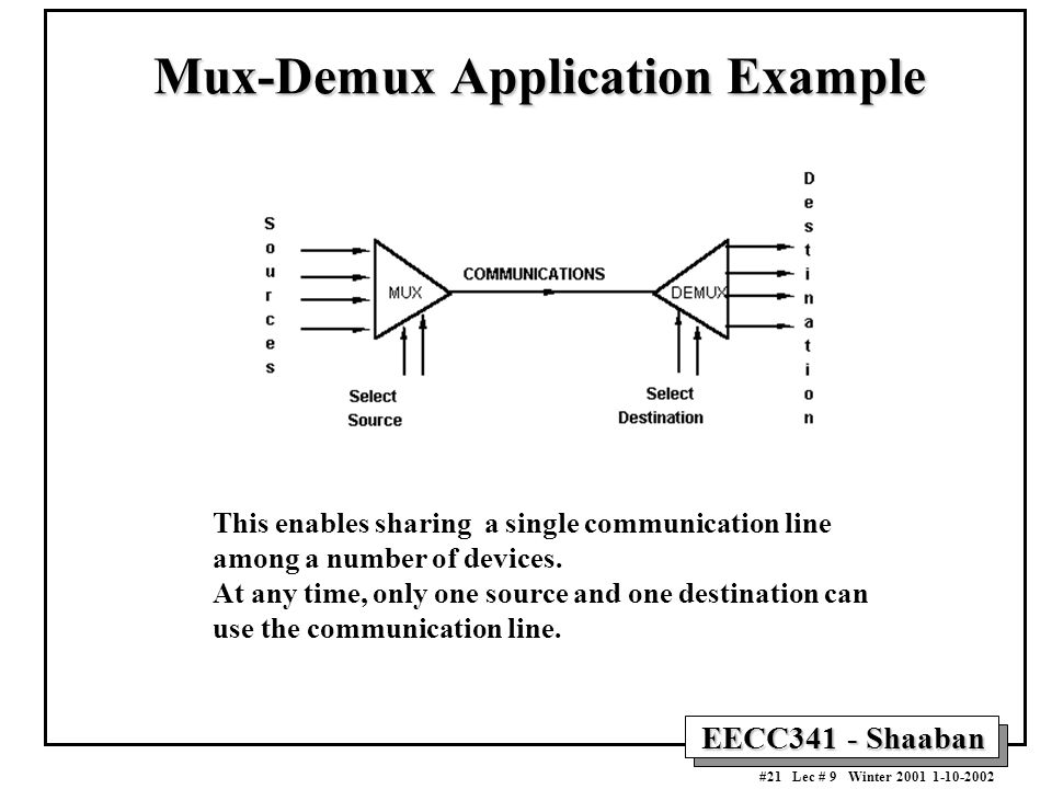 Mux-Demux Application Example