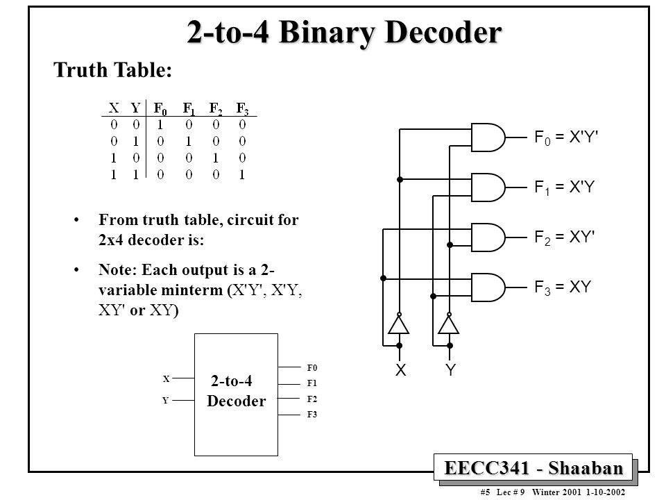 4 to 16 decoder logic diagram 2 4 decoder logic diagram | repair wiring scheme