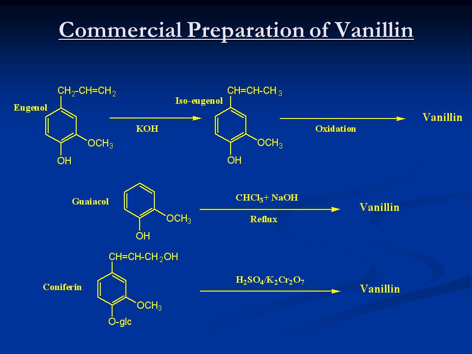 Commercial Preparation of Vanillin
