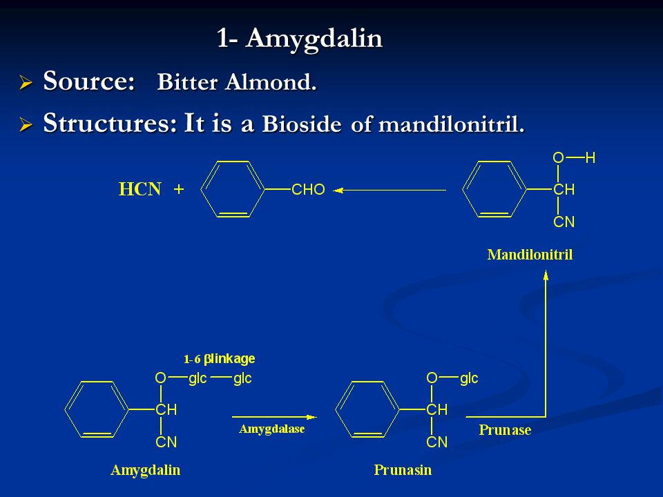 Structures: It is a Bioside of mandilonitril.