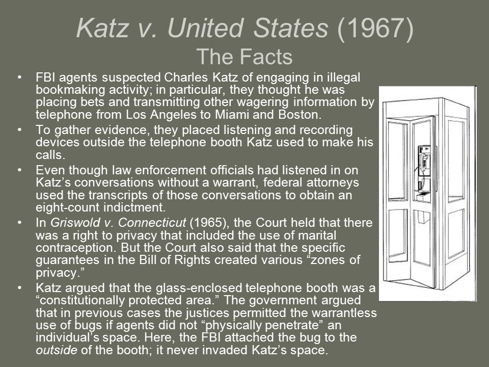 Katz v. United States (1967) The Facts