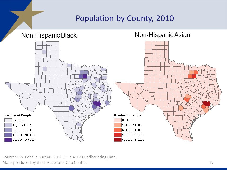 Population by County, 2010 Non-Hispanic Black Non-Hispanic Asian