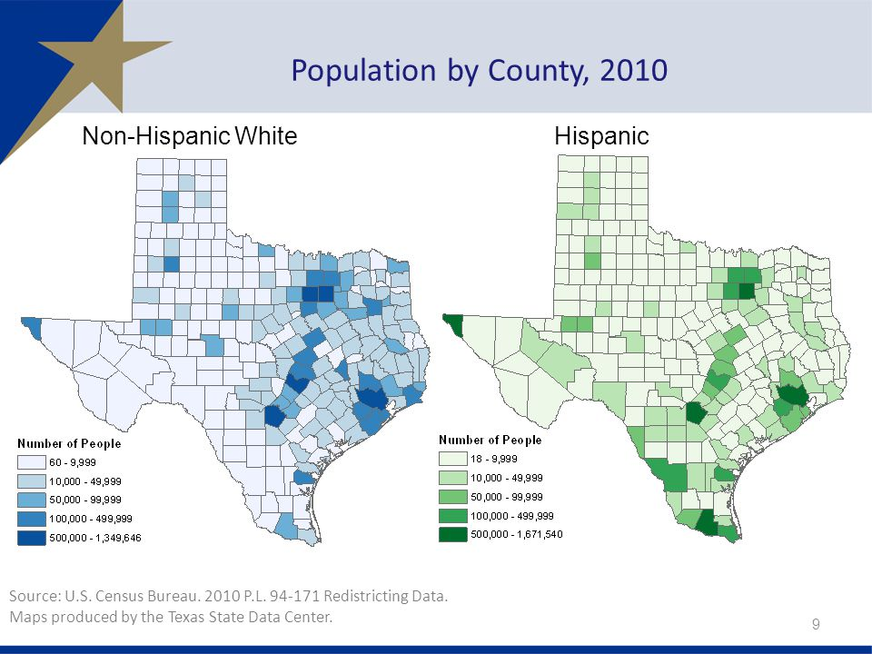 Population by County, 2010 Non-Hispanic White Hispanic