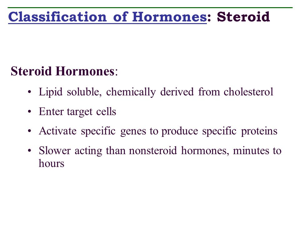 Classification of Hormones: Steroid