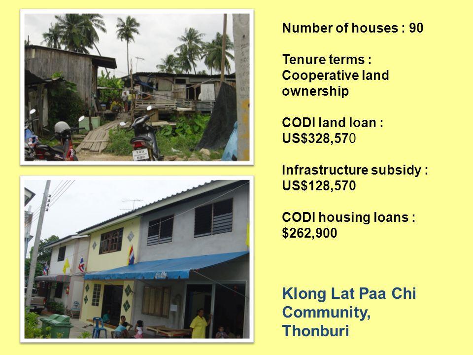 Klong Lat Paa Chi Community, Thonburi