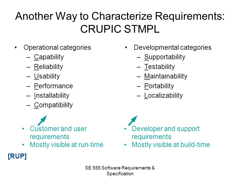 Another Way to Characterize Requirements: CRUPIC STMPL