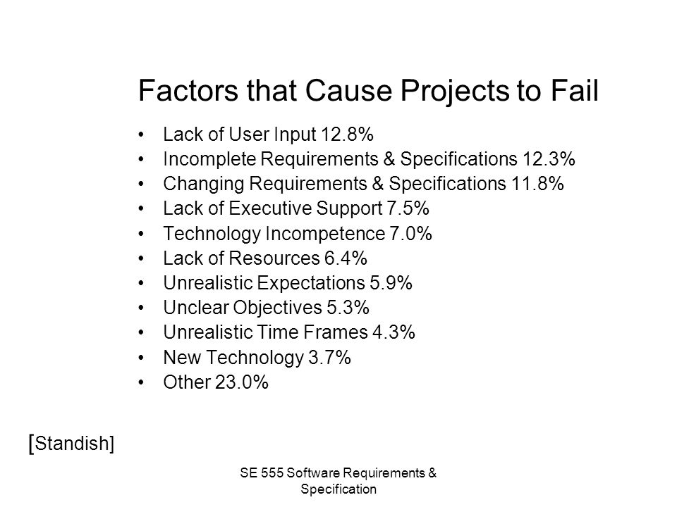 Factors that Cause Projects to Fail