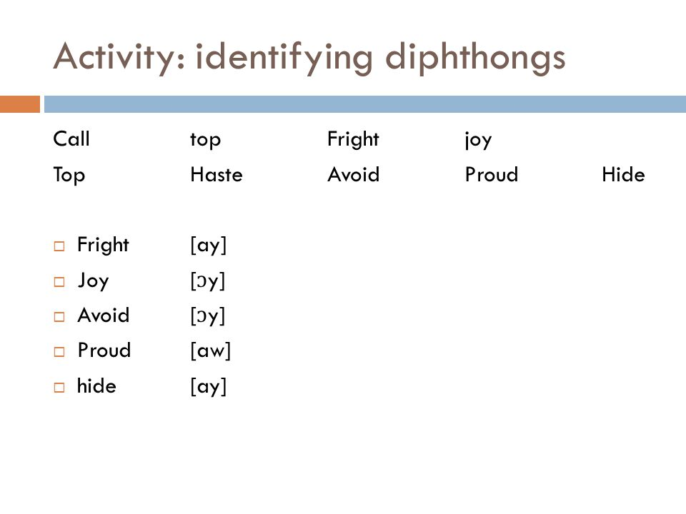 Activity: identifying diphthongs
