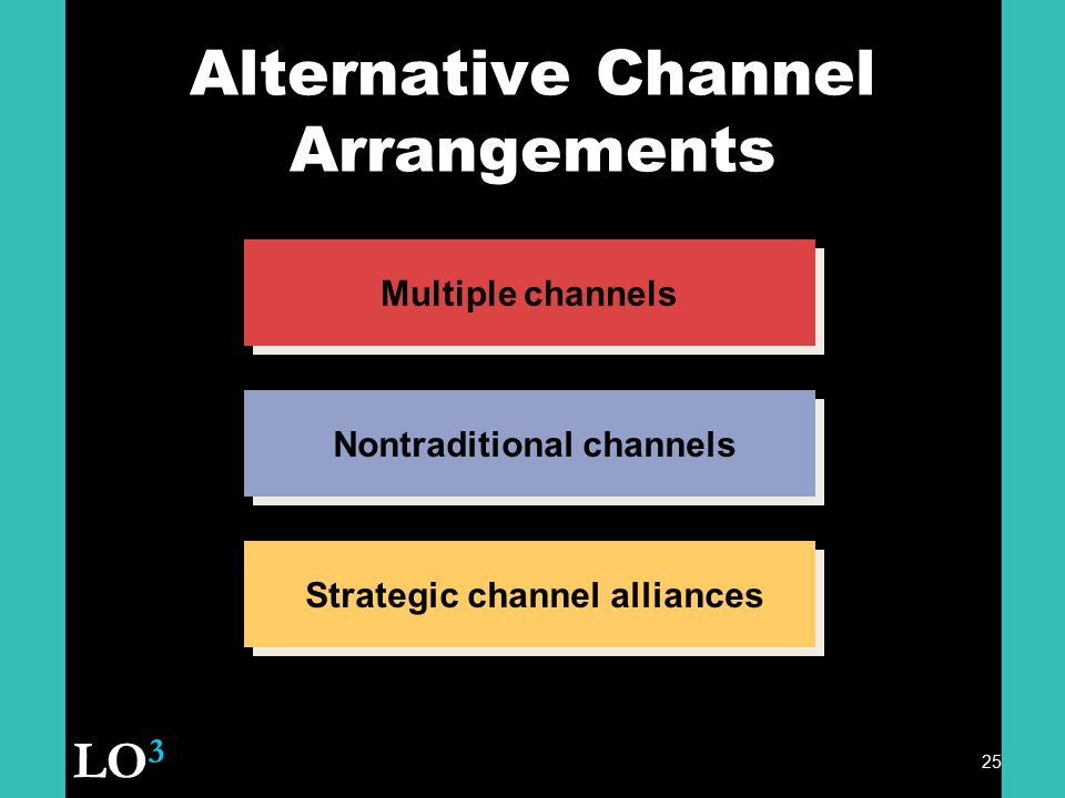 Alternative Channel Arrangements