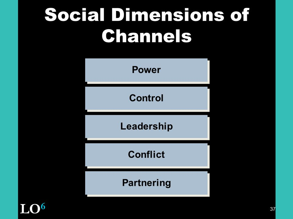 Social Dimensions of Channels