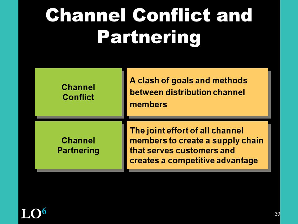 Channel Conflict and Partnering