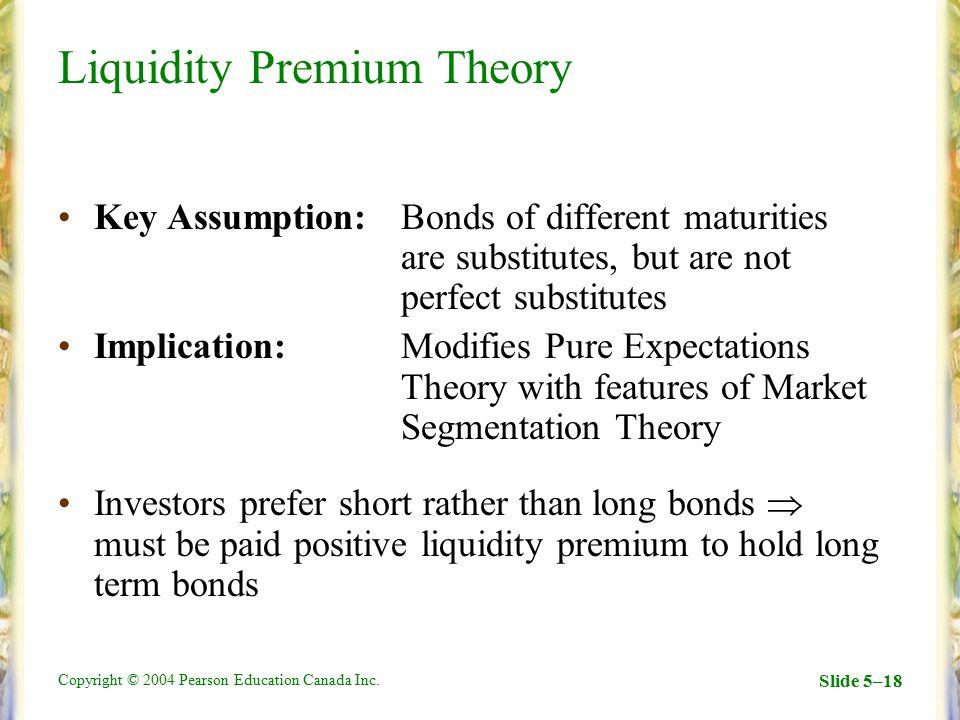 Liquidity Premium - Investopedia