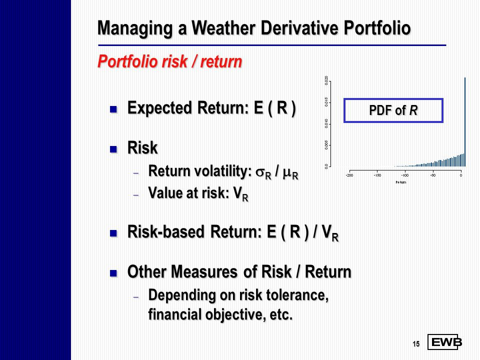Derivative trading strategies ppt
