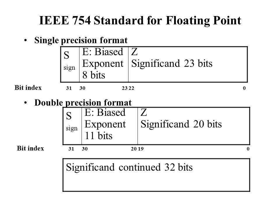 computing and ieee 754 floating point standard One distinguishing feature that separates traditional computer science from scientific computing java uses a subset of the ieee 754 binary floating point standard.