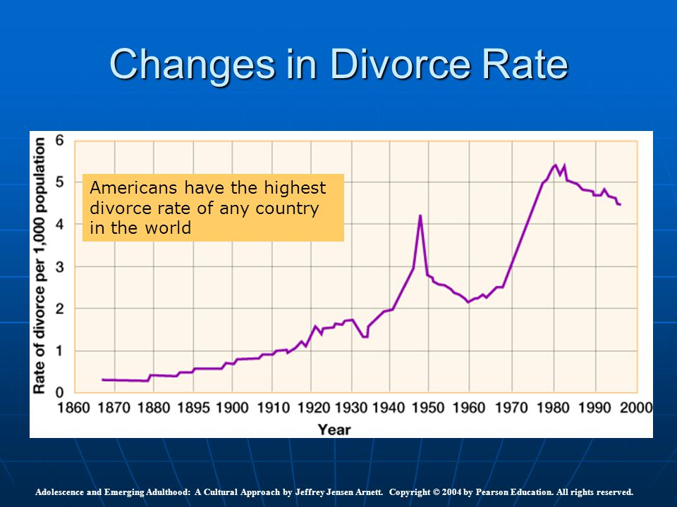 the world highest divorce rate essay Divorce rates have spiked during the past few decades and no on really knows   need men to function, and this can be seen as a cause for a higher divorce rate   9, world changes in divorce patterns, 1993) this statement accurately  you  can order a custom essay, term paper, research paper, thesis or.