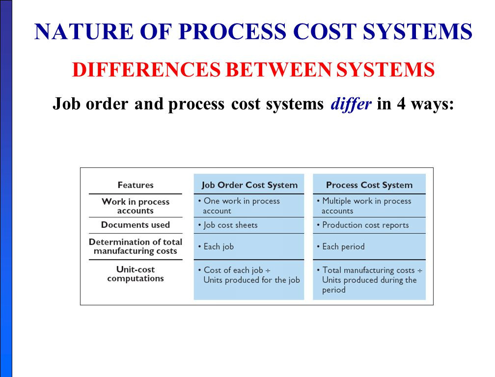 job order and process costing systems quiz A study of budgeting and cost control systems including a detailed study of manufacturing cost accounts and reports, job order costing, and process costing includes introduction to alternative costing methods such as activity-based and just-in-time costing.