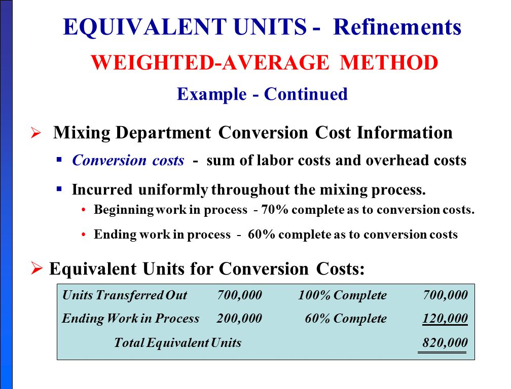 comprehensive problem weighted average method Hi test company uses the weighted average method of process  managerial accounting budgeting project- spring the following is a comprehensive budgeting problem.
