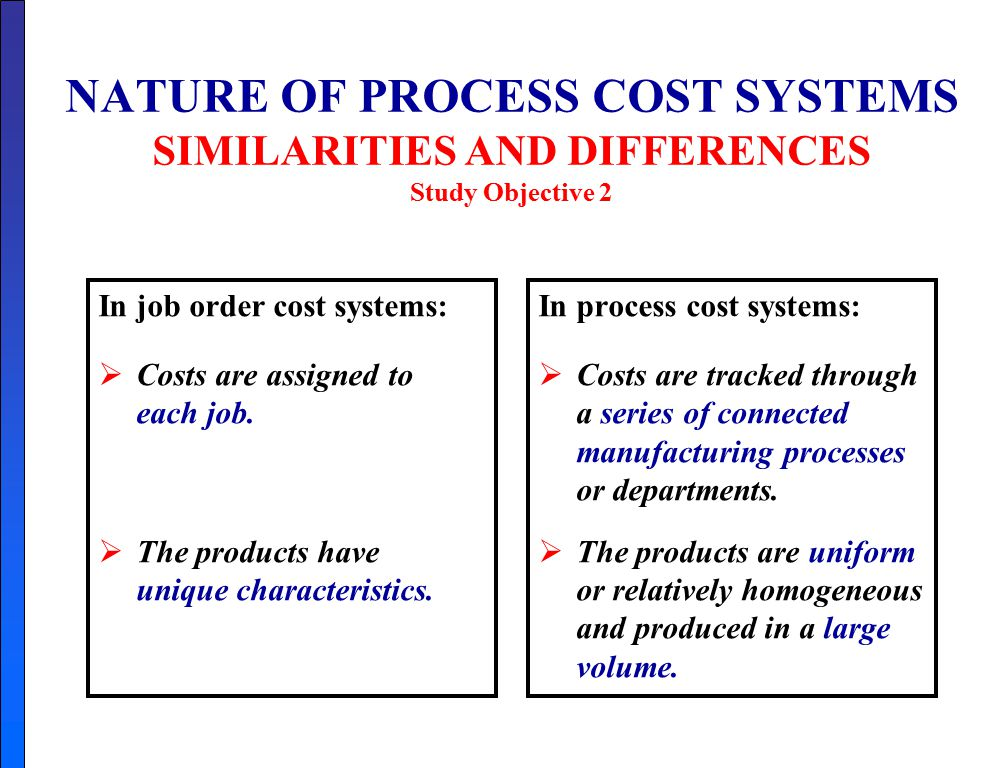 similarities and differences of labor systems And labor market regulations over the course of the twentieth century but against this backdrop of similarity are small differences in policies, institutions, and economic outcomes although the united states initially led canada in the adoption of a universal social insurance system, canadian in- come maintenance.