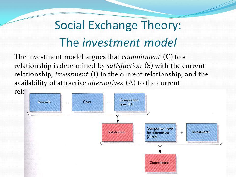 Exchange investment
