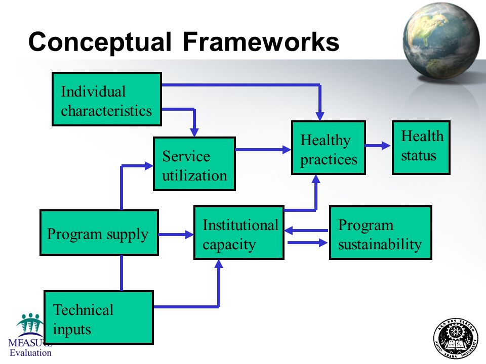 conceptual framework of attendance monitoring system The conceptual framework asks two general questions:  money have poor school attendance   clear system-wide criteria of excusable.