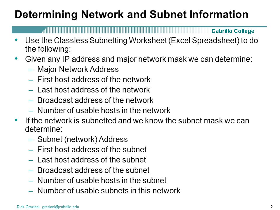 Or Phonics Worksheet Word Classless Subnetting Using The Worksheet  Ppt Download Sine Cosine Tangent Word Problems Worksheet Word with Worksheets Of Conjunctions Word Determining Network And Subnet Information Static Electricity Worksheet Grade 6 Word