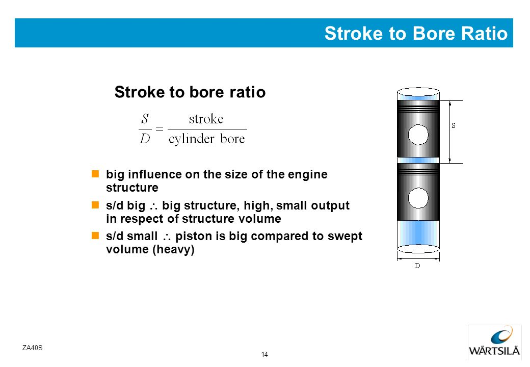 Stroke to Bore Ratio Stroke to bore ratio