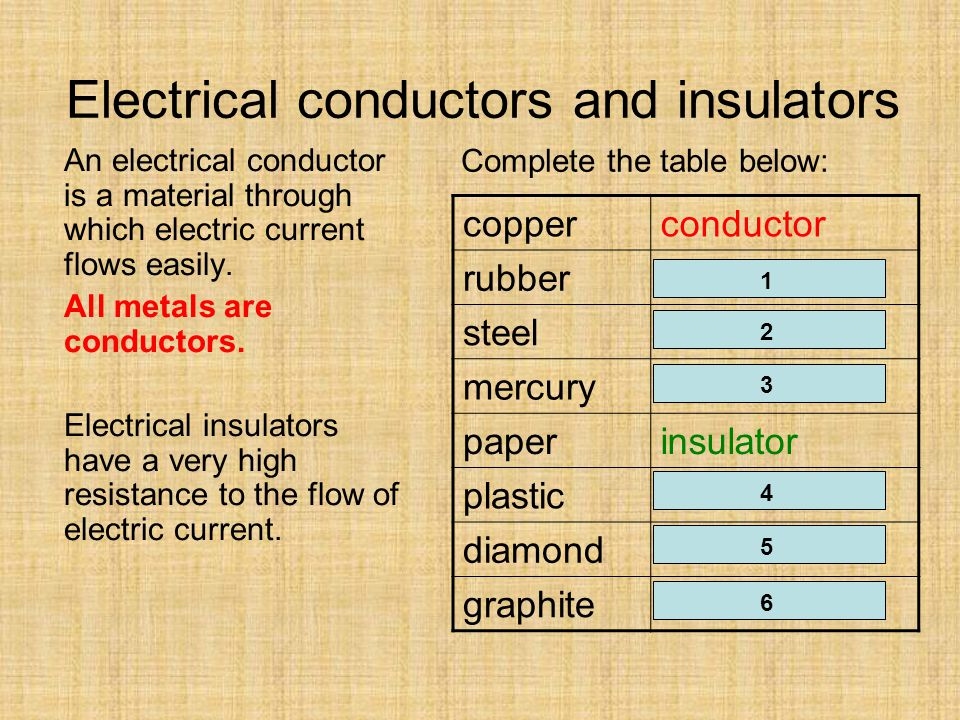 Electric Current And Voltage Ppt Video Online Download