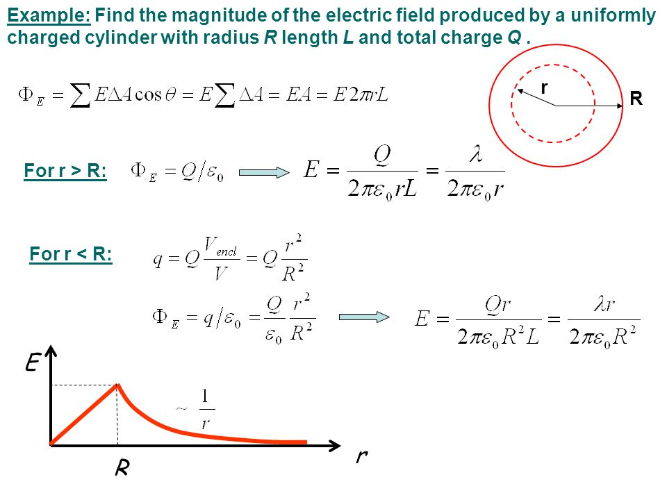 how to find the length of a cylinder