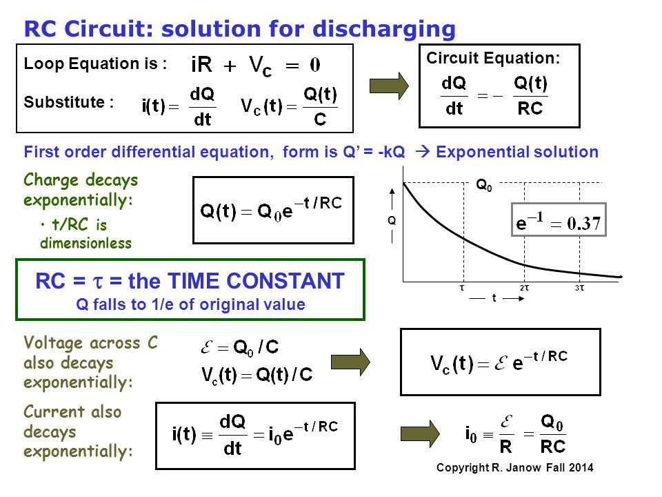 rc physics Pre-lab quiz/phys 224 r-c circuits lab report/phys 224 r-c circuits discharging capacitor the switch is on for a much longer time period than rc such that.