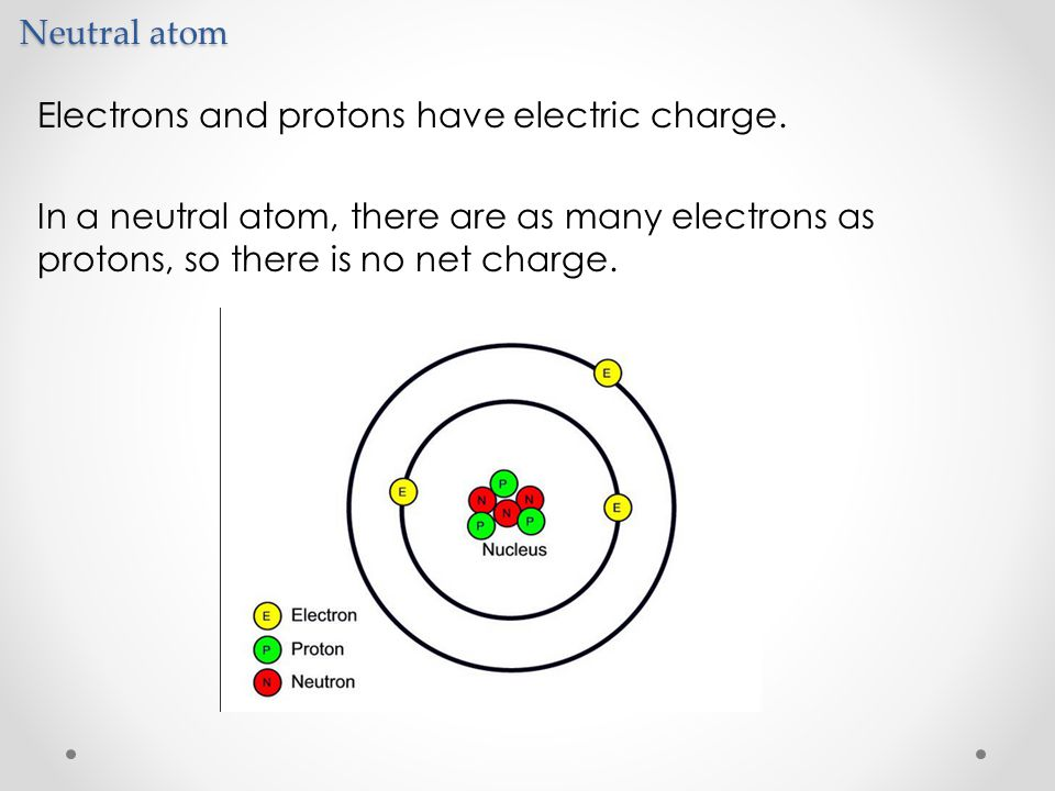 Electricity And Simple Circuits Ppt Video Online Download