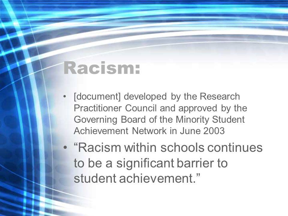 Racism: