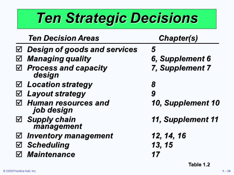 """ten strategic om decision Ten strategic om decision 1 supply-chain management – it talks about the threshold questions such as """"what is to be made"""" and """"what is to be purchase."""
