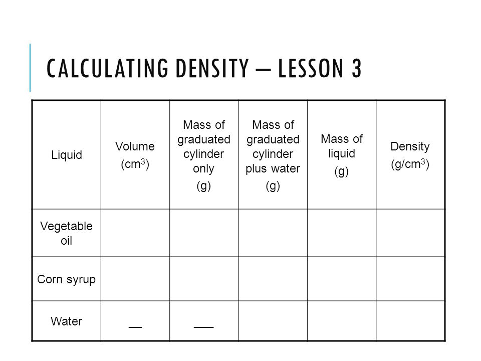 determining the density of aluminum pellets through its mass and volume The density, or more precisely, the volumetric mass density, of a substance is its  mass per unit  mathematically, density is defined as mass divided by volume:   to determine the density of a liquid or a gas, a hydrometer, a dasymeter or a   many materials exist in nature as flakes, pellets, or granules  aluminium, 2,700.