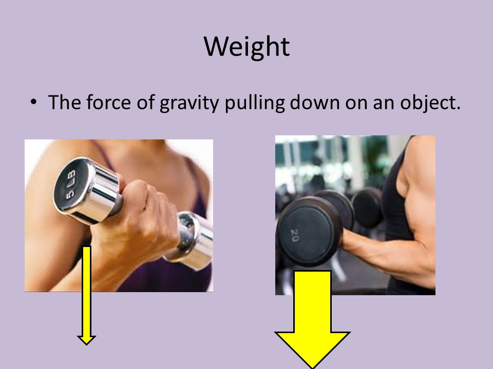 Weight The force of gravity pulling down on an object.