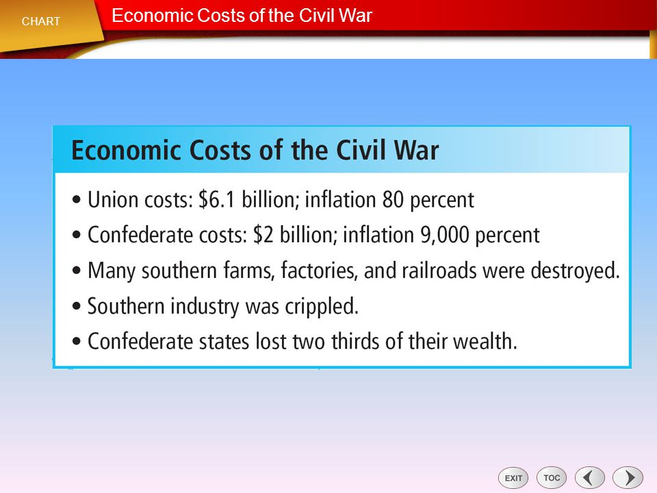 economic costs of civil war In the case of the lebanese civil war, the economic impact on neighboring  countries was limited as the lebanese migrated to the gulf and western  countries.
